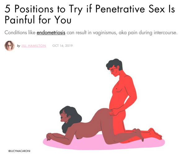 Positions sexual photos intercourse Category:Doggy style